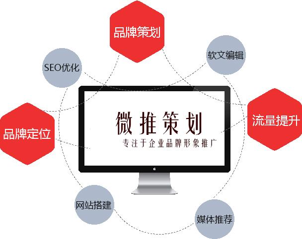 网络品牌营销推广(快速提高品牌知名度)